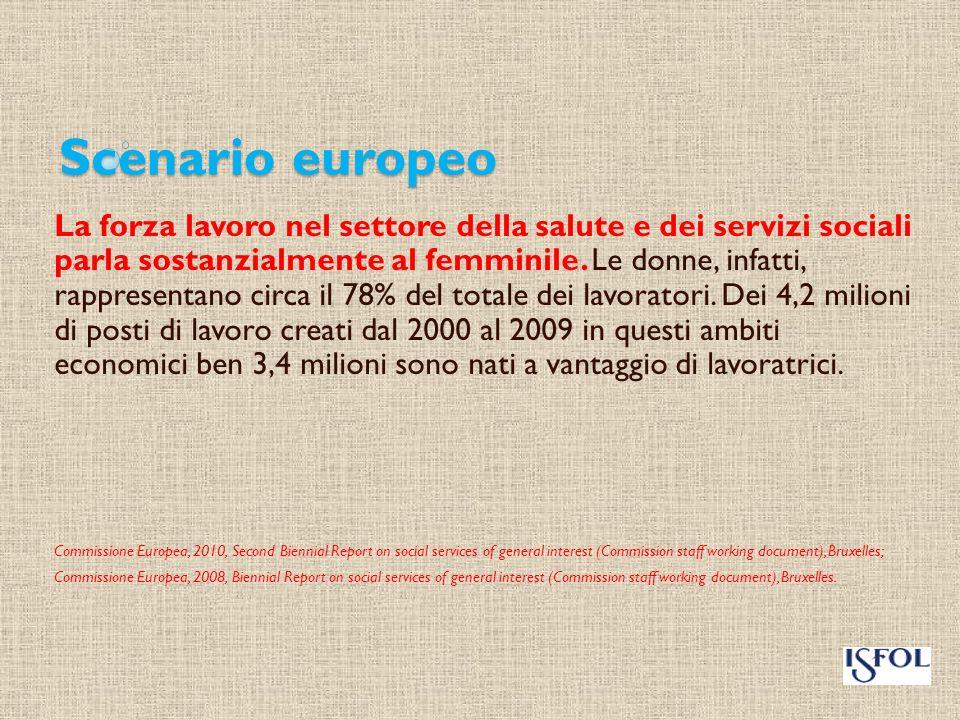 Scenario europeo