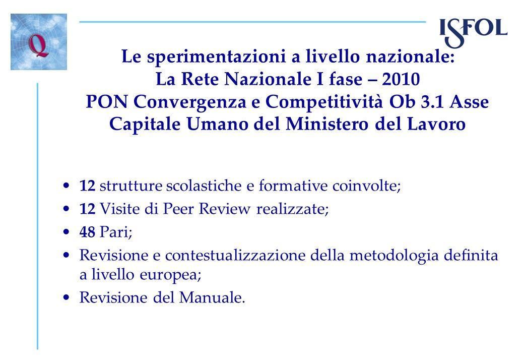 Le sperimentazioni a livello nazionale: La Rete Nazionale I fase – 2010 PON Convergenza e Competitività Ob 3.1 Asse Capitale Umano del Ministero del Lavoro