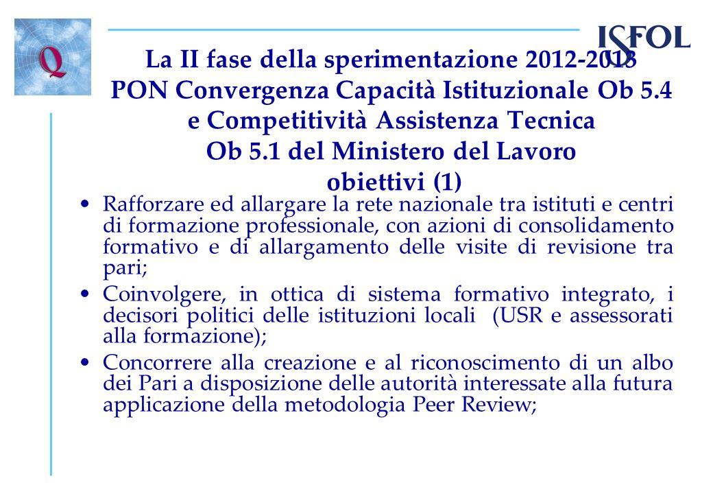 La II fase della sperimentazione 2012-2013 PON Convergenza Capacità Istituzionale Ob 5.4 e Competitività Assistenza Tecnica Ob 5.1 del Ministero del Lavoro obiettivi (1)