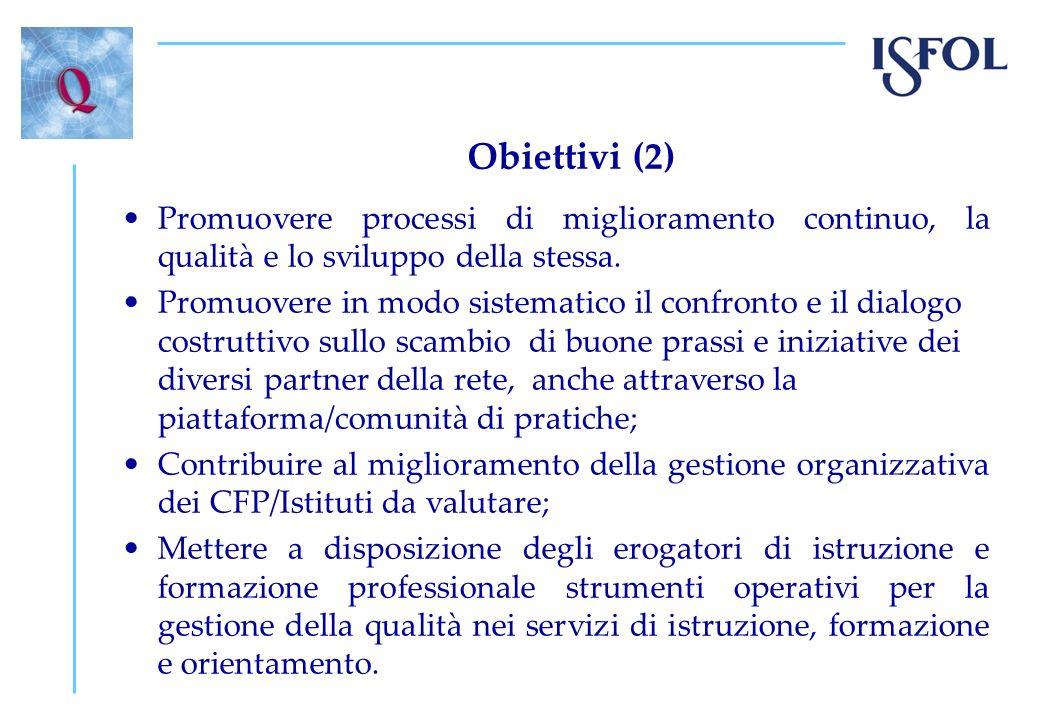 Obiettivi (2) Promuovere processi di miglioramento continuo, la qualità e lo sviluppo della stessa.