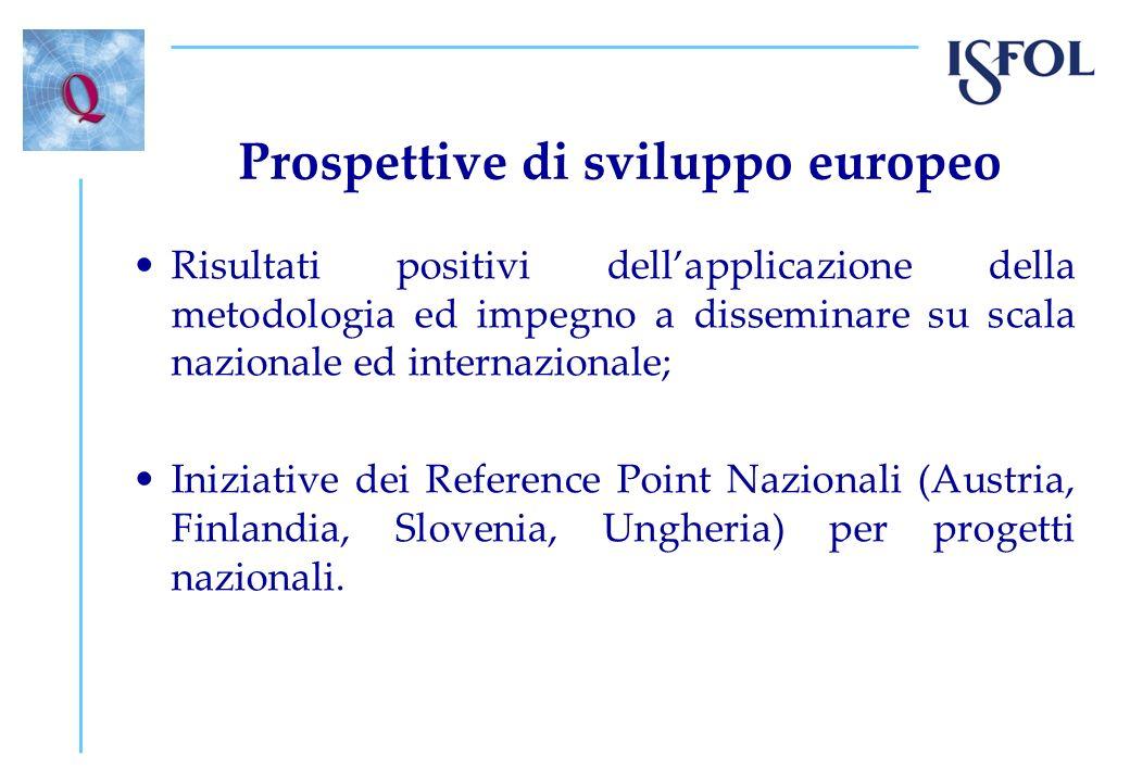 Prospettive di sviluppo europeo
