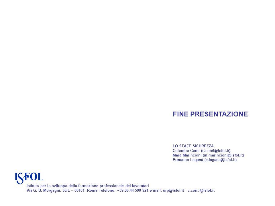 FINE PRESENTAZIONE LO STAFF SICUREZZA Colombo Conti (c.conti@isfol.it)
