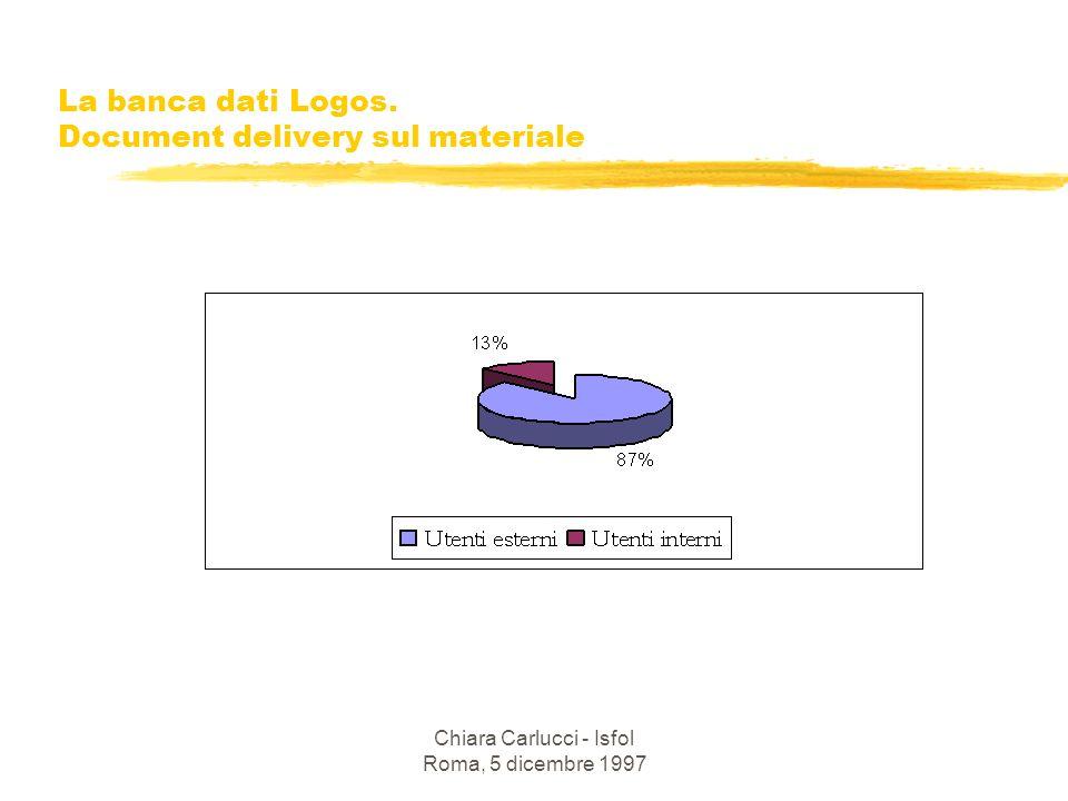 La banca dati Logos. Document delivery sul materiale