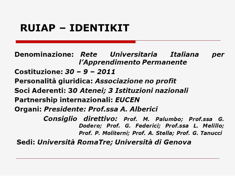 RUIAP – IDENTIKIT Denominazione: Rete Universitaria Italiana per l'Apprendimento Permanente. Costituzione: 30 – 9 – 2011.