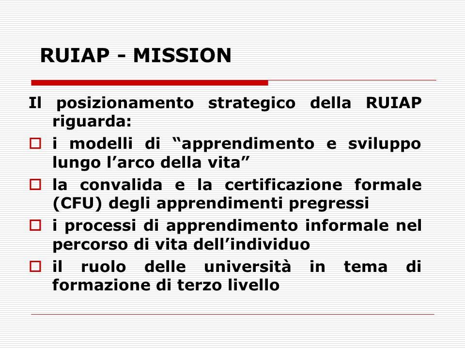 RUIAP - MISSION Il posizionamento strategico della RUIAP riguarda:
