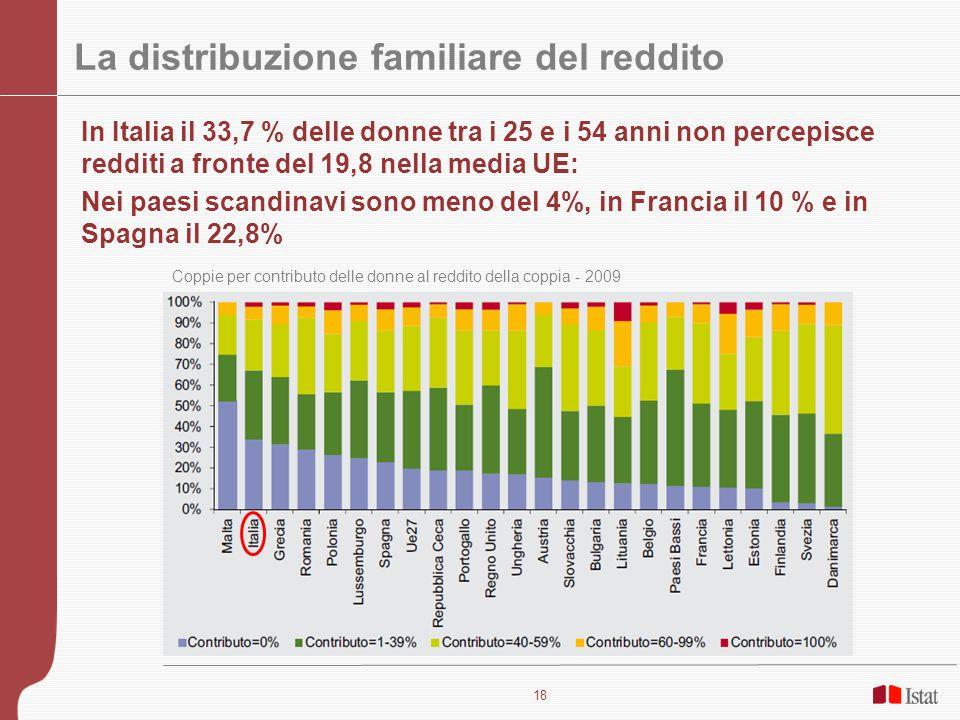 La distribuzione familiare del reddito