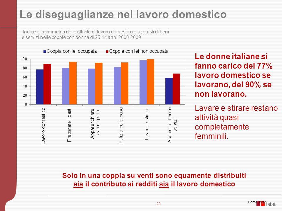 Le diseguaglianze nel lavoro domestico