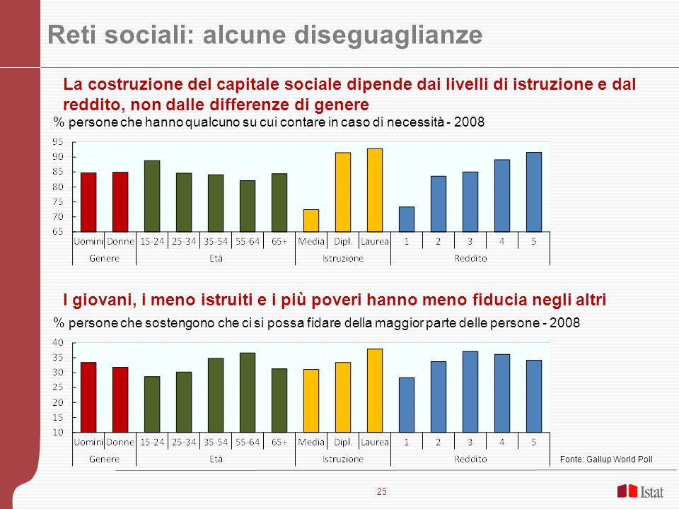 Reti sociali: alcune diseguaglianze