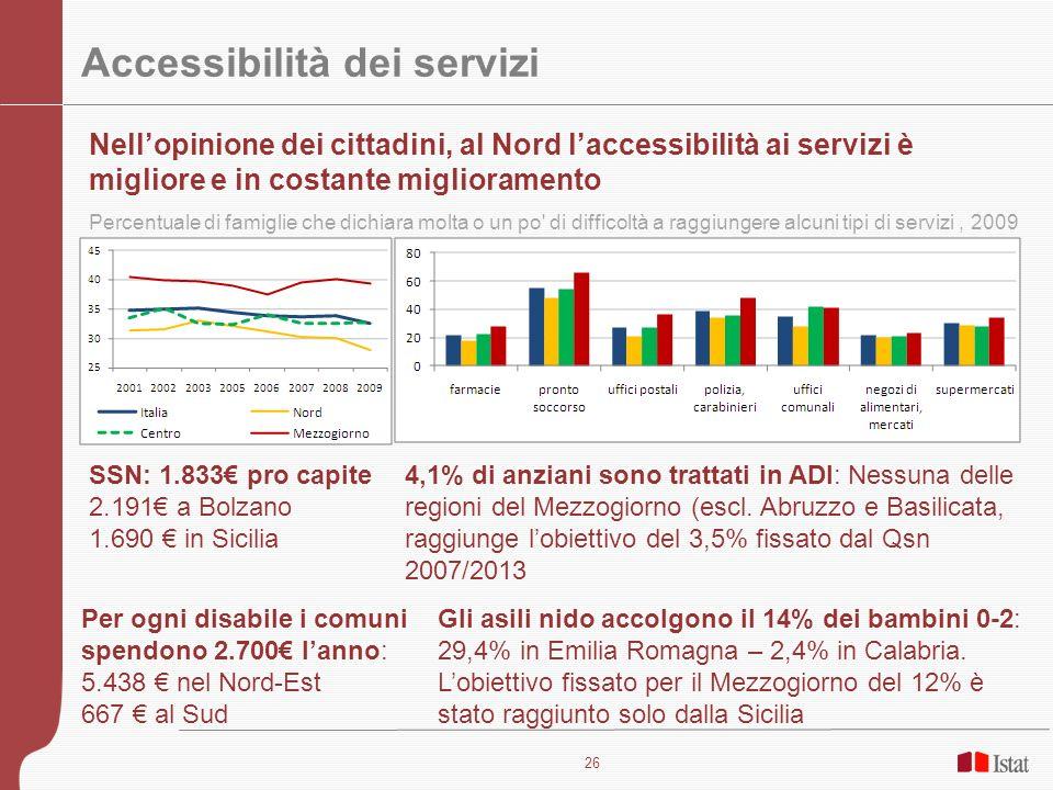 Accessibilità dei servizi
