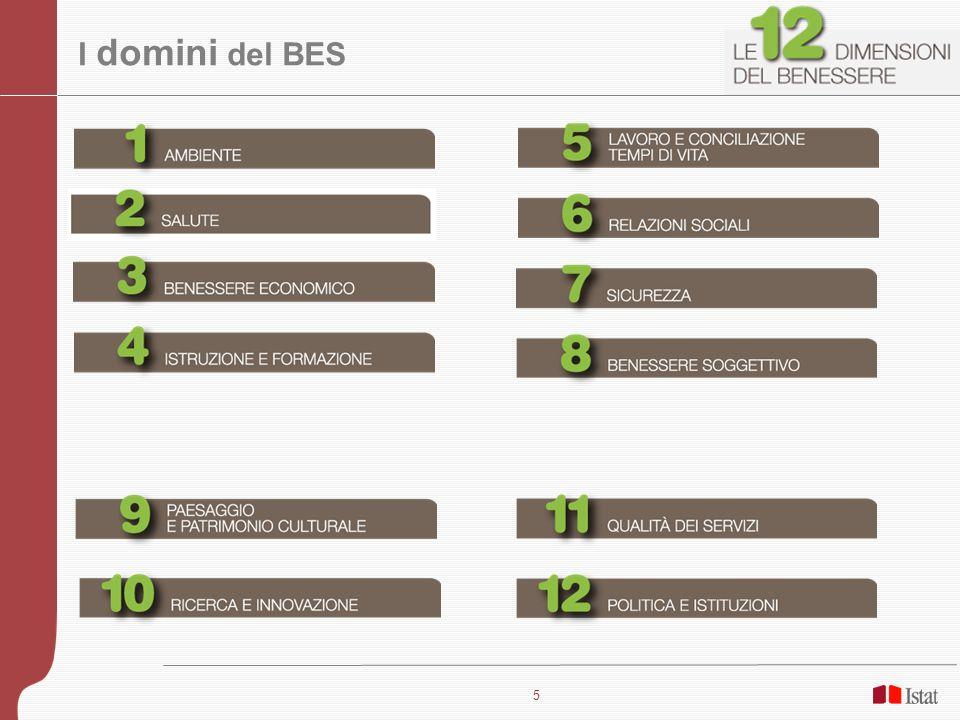 I domini del BES