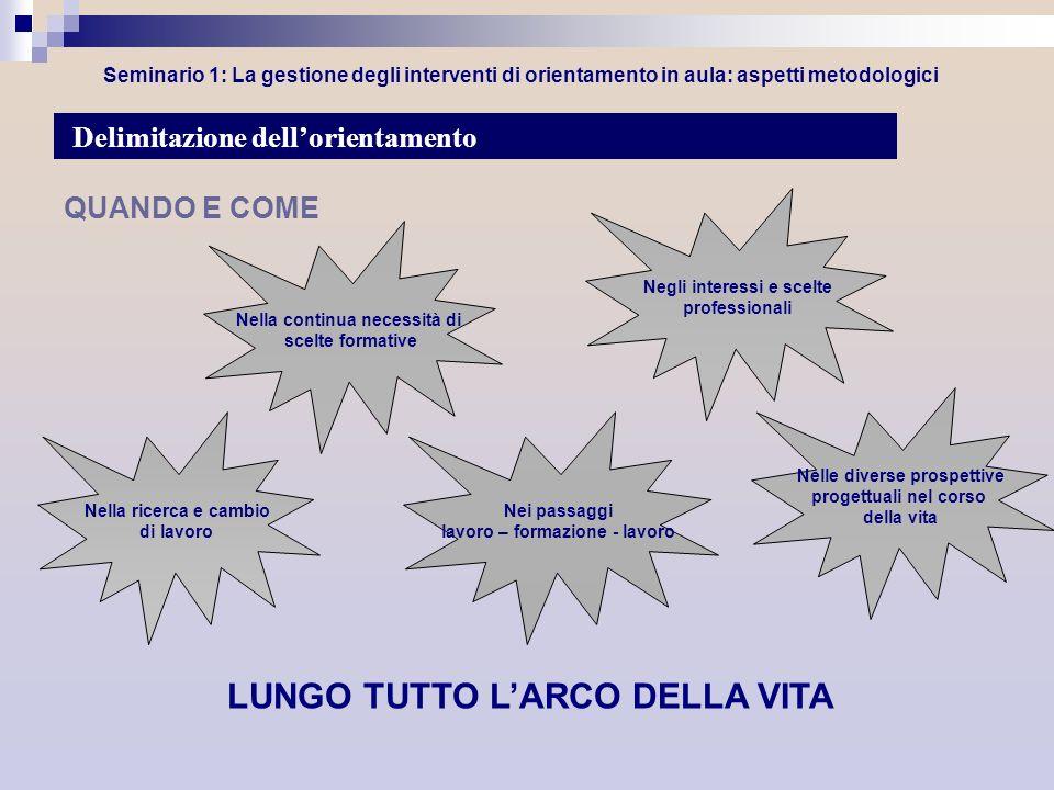 LUNGO TUTTO L'ARCO DELLA VITA