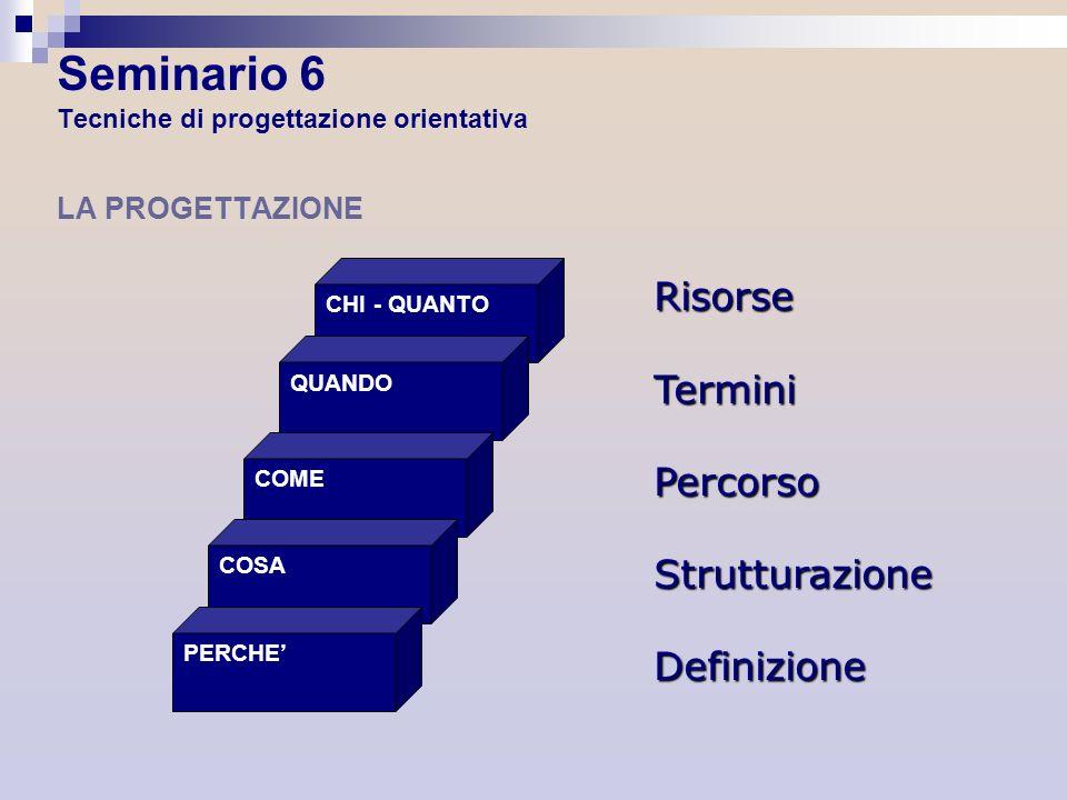Seminario 6 Tecniche di progettazione orientativa LA PROGETTAZIONE