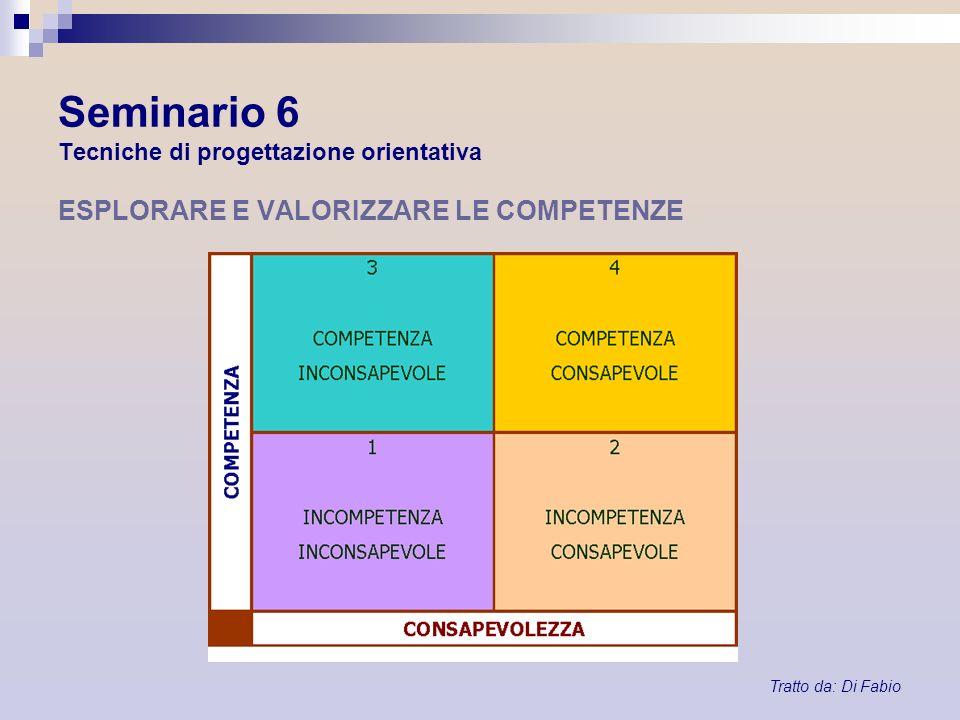Seminario 6 Tecniche di progettazione orientativa ESPLORARE E VALORIZZARE LE COMPETENZE