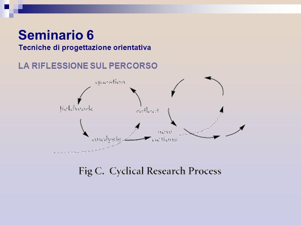 Seminario 6 Tecniche di progettazione orientativa LA RIFLESSIONE SUL PERCORSO