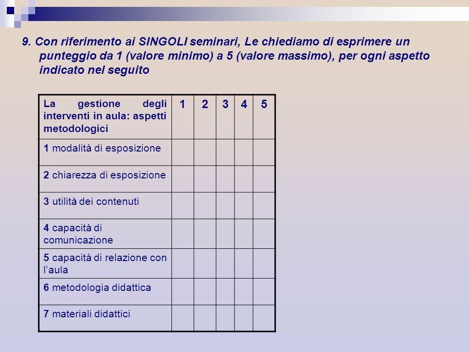 9. Con riferimento ai SINGOLI seminari, Le chiediamo di esprimere un punteggio da 1 (valore minimo) a 5 (valore massimo), per ogni aspetto indicato nel seguito