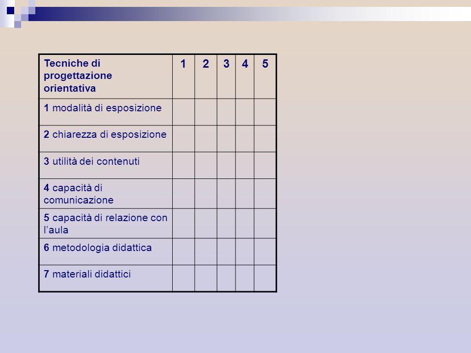 1 2 3 4 5 Tecniche di progettazione orientativa