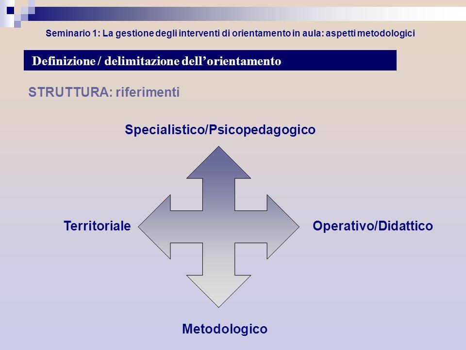 Operativo/Didattico Metodologico