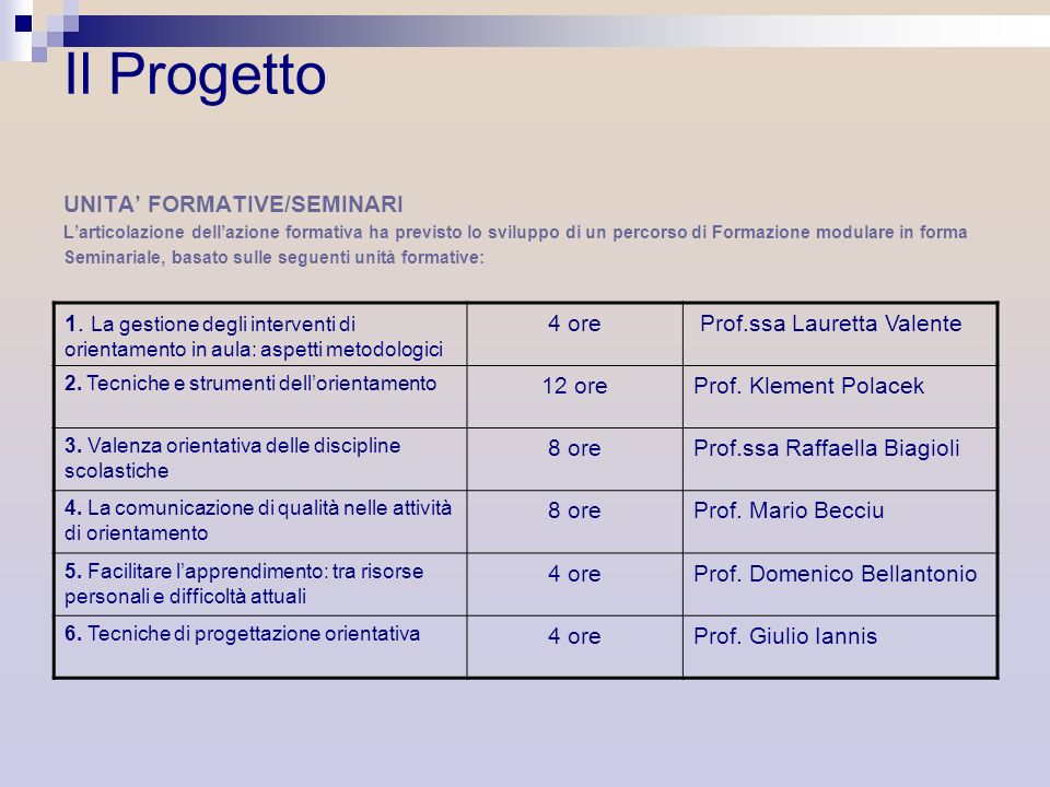 Il Progetto UNITA' FORMATIVE/SEMINARI