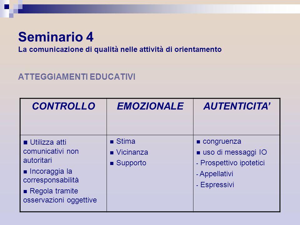 Seminario 4 La comunicazione di qualità nelle attività di orientamento ATTEGGIAMENTI EDUCATIVI