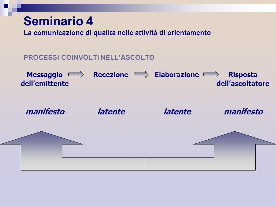 Seminario 4 La comunicazione di qualità nelle attività di orientamento PROCESSI COINVOLTI NELL'ASCOLTO