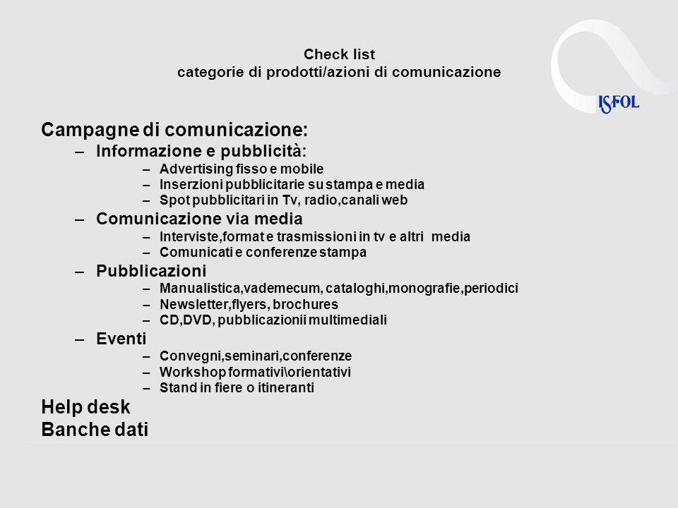 Check list categorie di prodotti/azioni di comunicazione