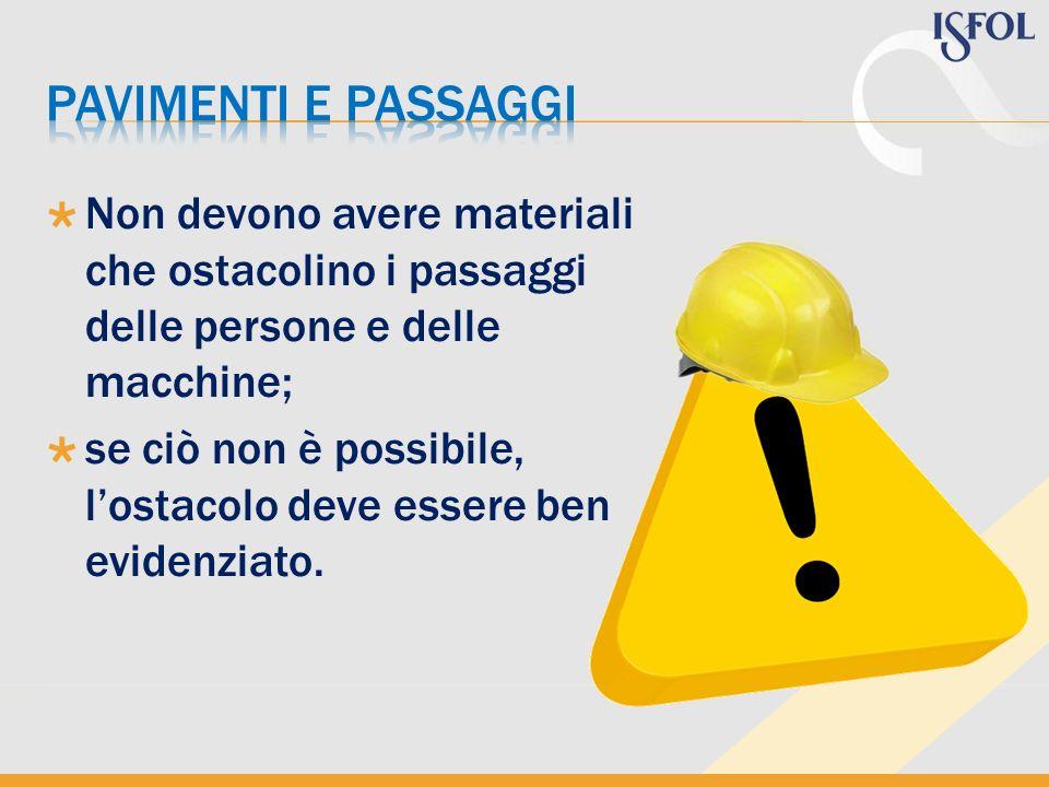 PAVIMENTI E PASSAGGI Non devono avere materiali che ostacolino i passaggi delle persone e delle macchine;