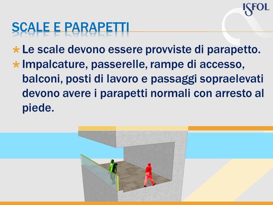 Scale e parapetti Le scale devono essere provviste di parapetto.
