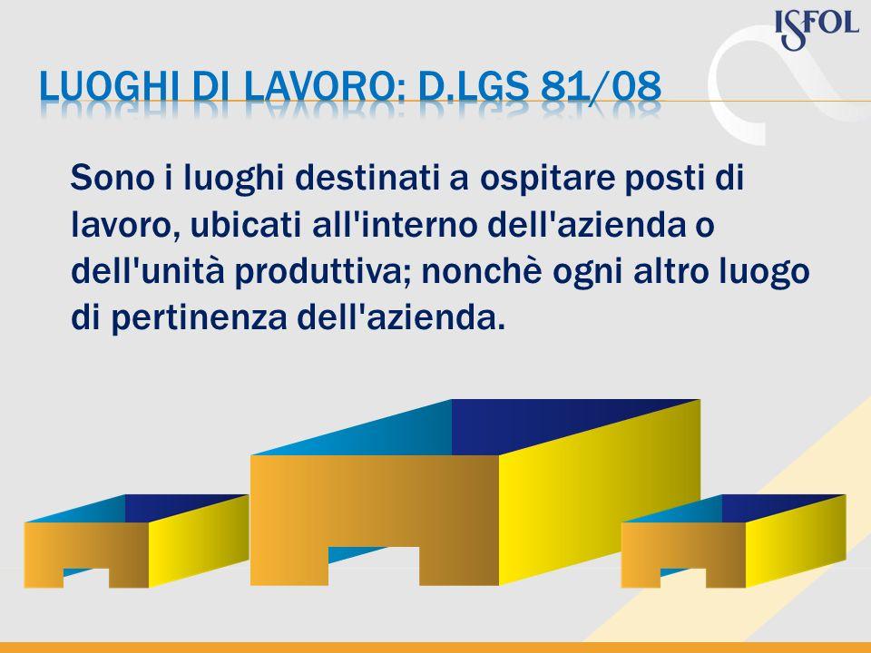 luoghi di lavoro: d.lgs 81/08