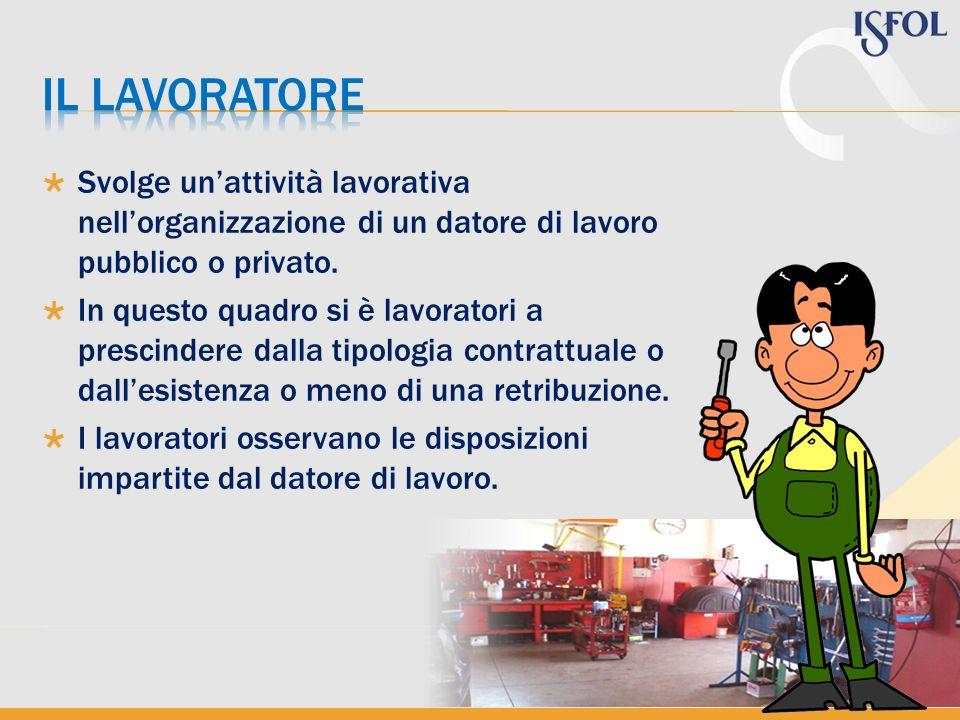 IL LAVORATORE Svolge un'attività lavorativa nell'organizzazione di un datore di lavoro pubblico o privato.