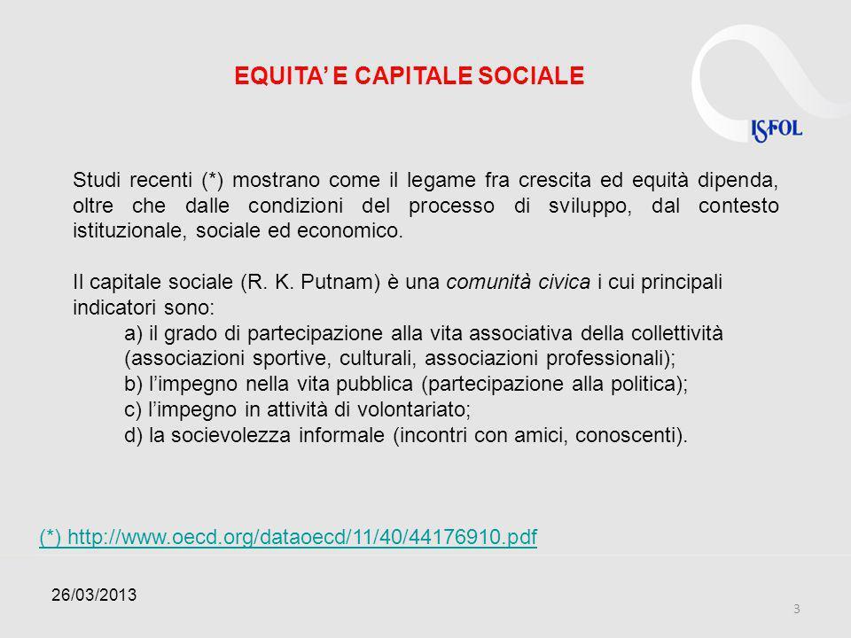 EQUITA' E CAPITALE SOCIALE