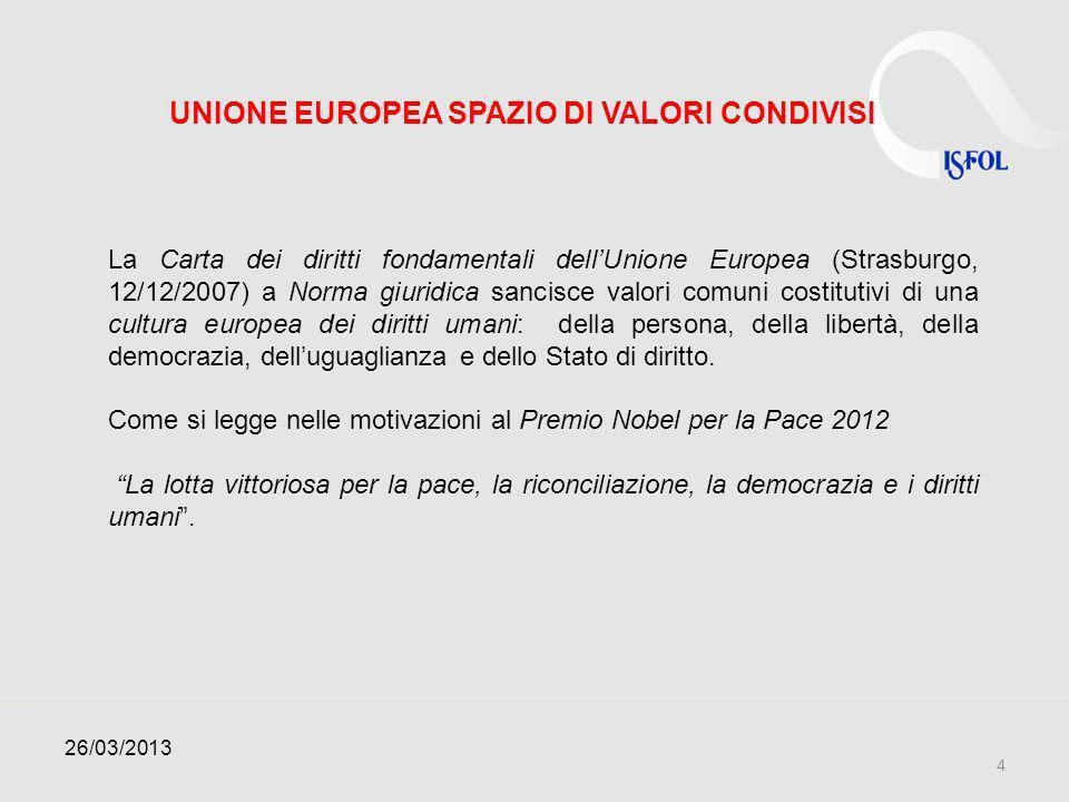 UNIONE EUROPEA SPAZIO DI VALORI CONDIVISI