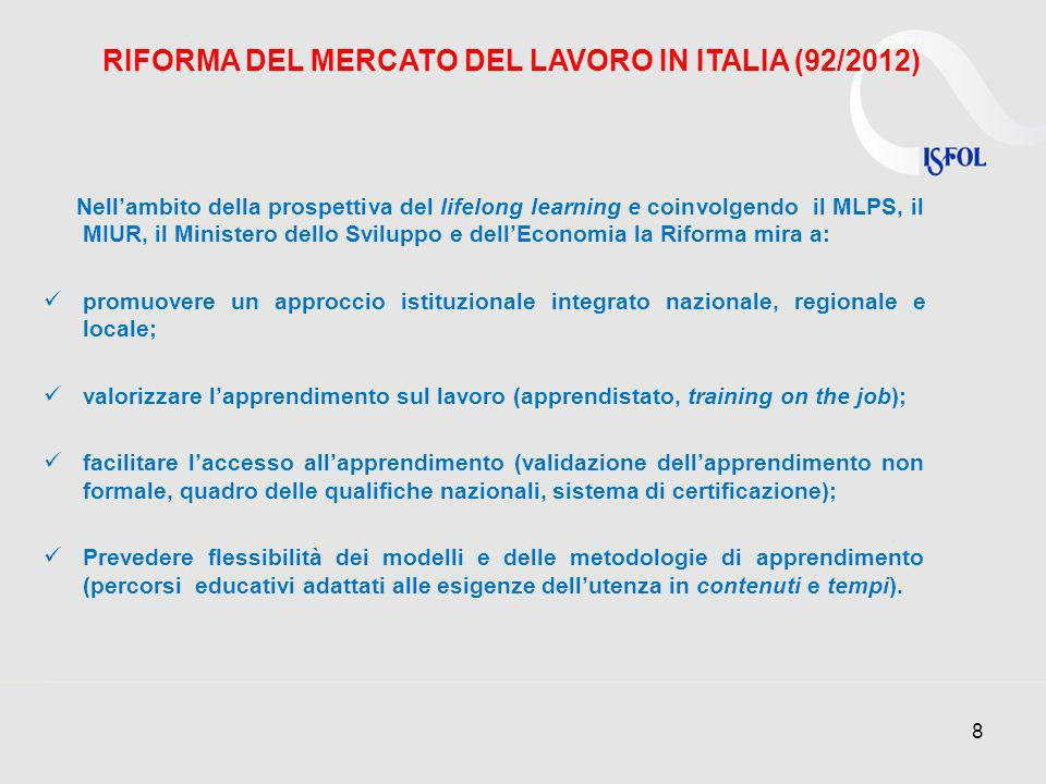 RIFORMA DEL MERCATO DEL LAVORO IN ITALIA (92/2012)