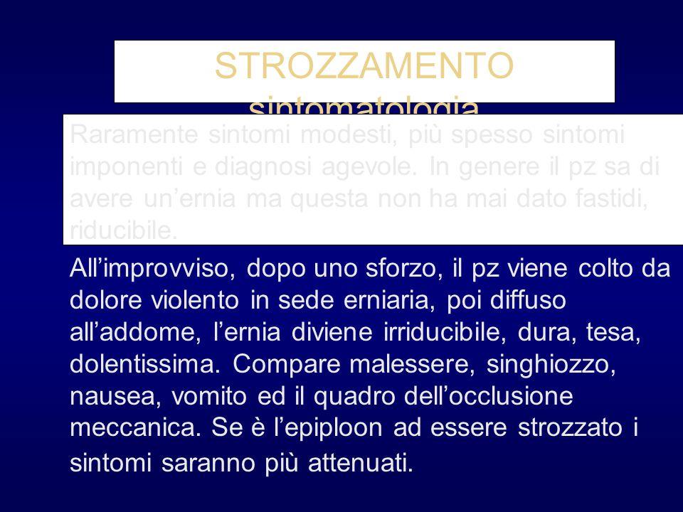 STROZZAMENTO sintomatologia