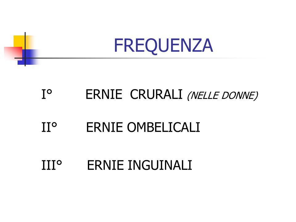 FREQUENZA I° ERNIE CRURALI (NELLE DONNE) II° ERNIE OMBELICALI