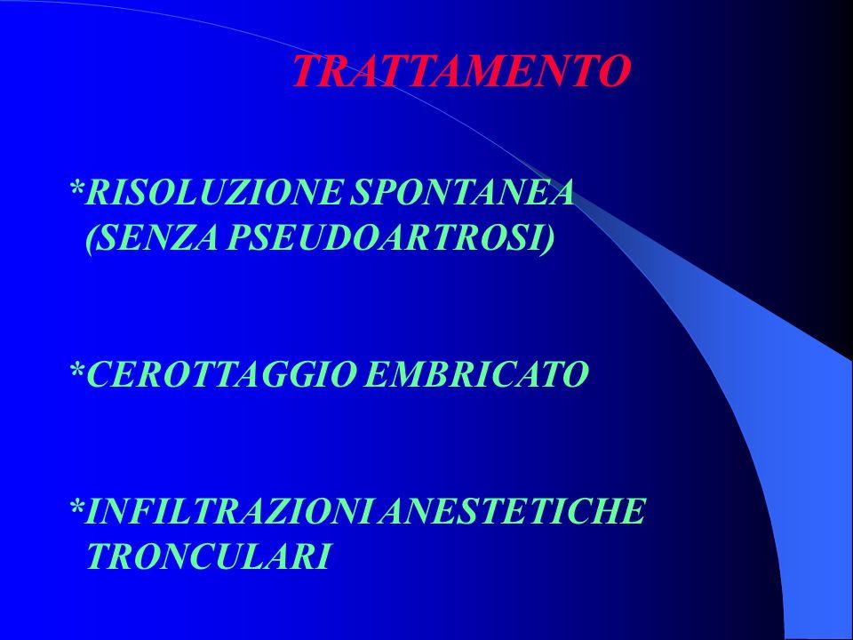 TRATTAMENTO *RISOLUZIONE SPONTANEA (SENZA PSEUDOARTROSI)