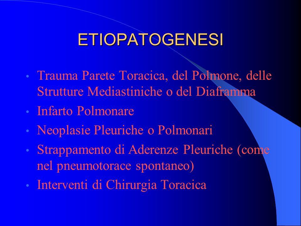 ETIOPATOGENESI Trauma Parete Toracica, del Polmone, delle Strutture Mediastiniche o del Diaframma. Infarto Polmonare.