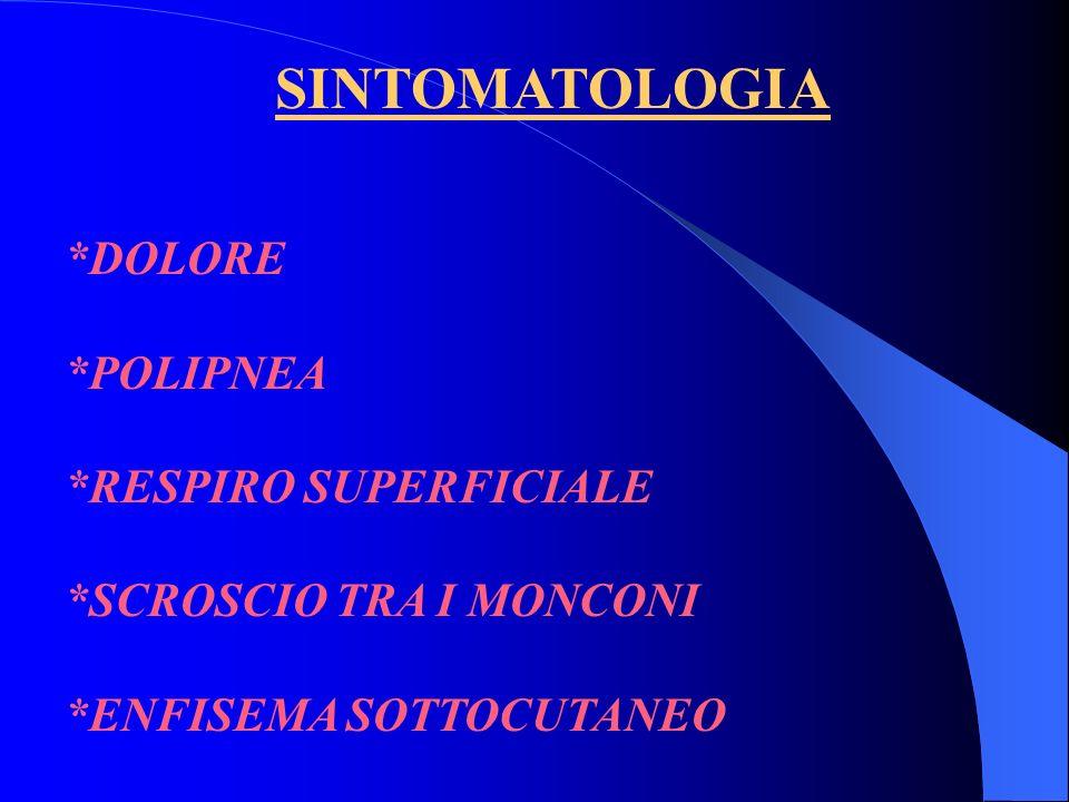 SINTOMATOLOGIA *DOLORE *POLIPNEA *RESPIRO SUPERFICIALE