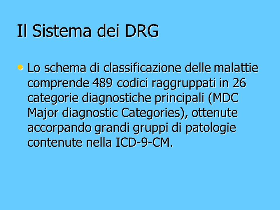 Il Sistema dei DRG