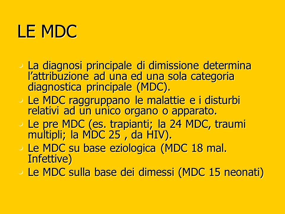 LE MDC La diagnosi principale di dimissione determina l'attribuzione ad una ed una sola categoria diagnostica principale (MDC).