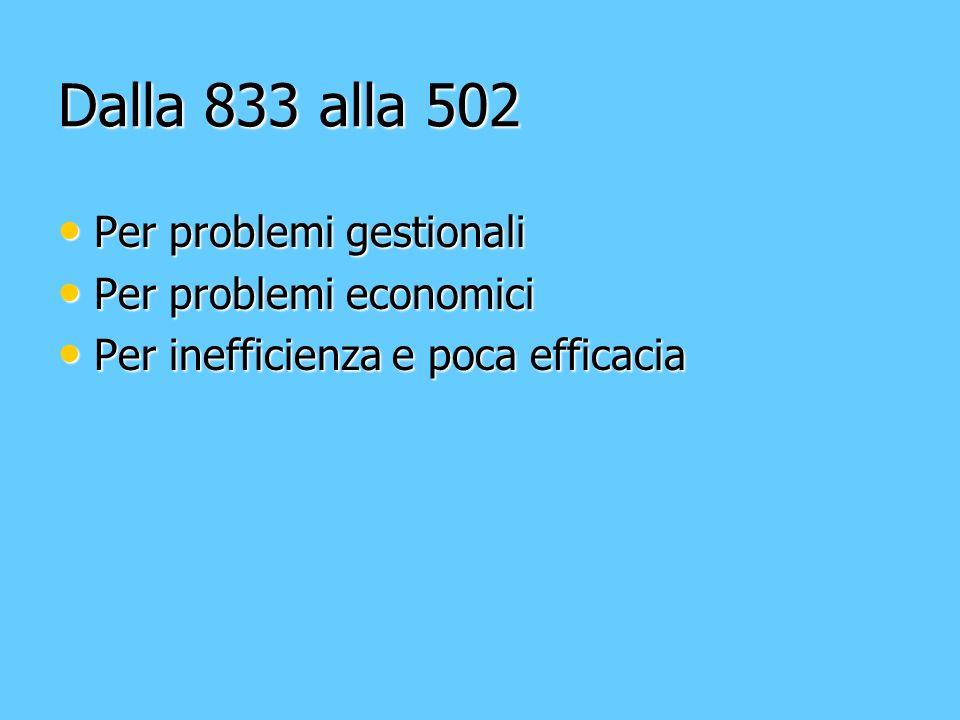 Dalla 833 alla 502 Per problemi gestionali Per problemi economici