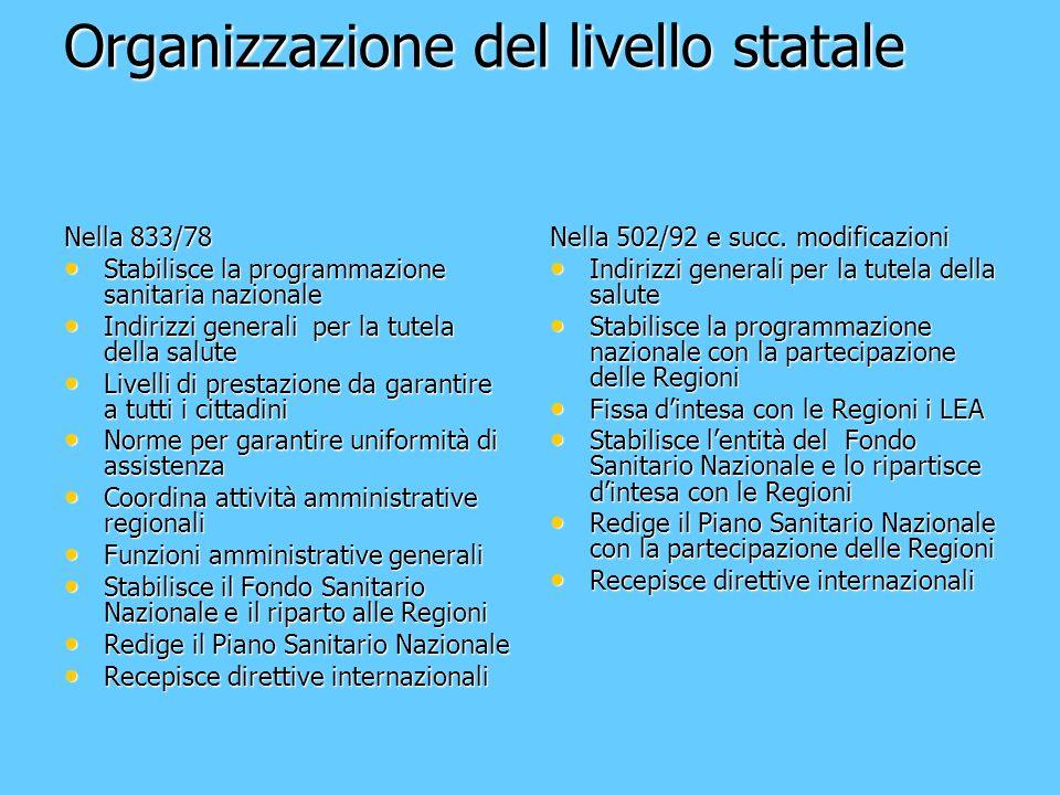 Organizzazione del livello statale