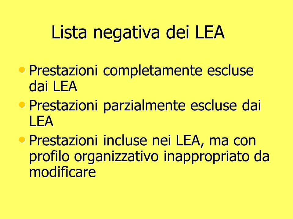 Lista negativa dei LEA Prestazioni completamente escluse dai LEA