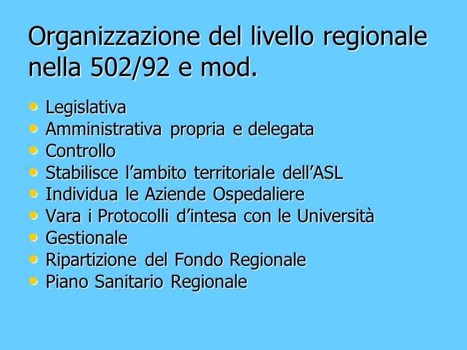 Organizzazione del livello regionale nella 502/92 e mod.