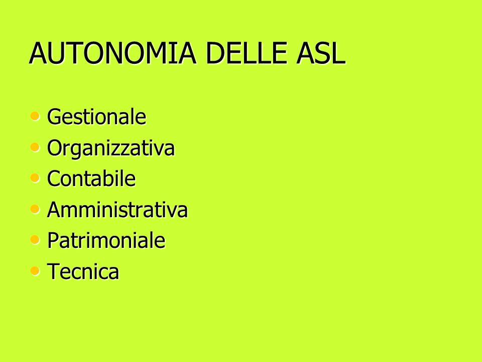 AUTONOMIA DELLE ASL Gestionale Organizzativa Contabile Amministrativa