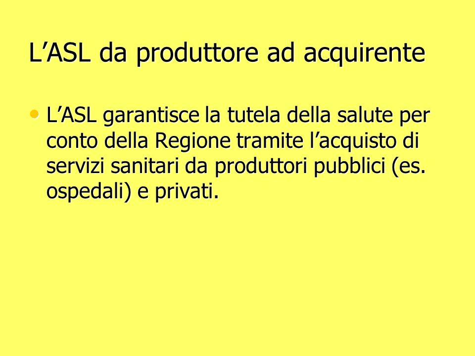 L'ASL da produttore ad acquirente