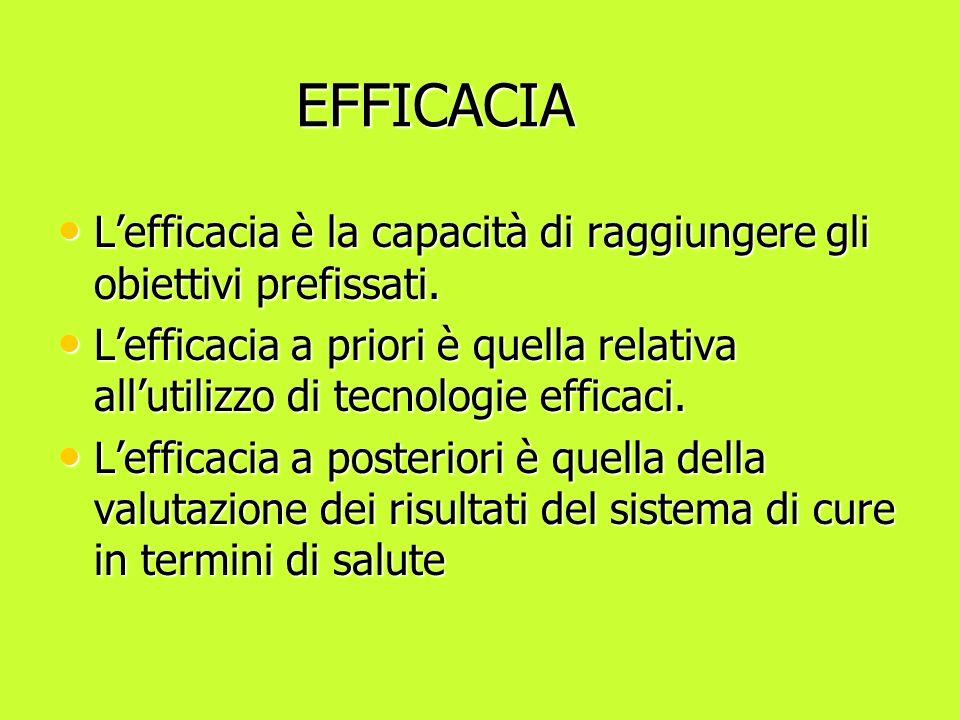 EFFICACIA L'efficacia è la capacità di raggiungere gli obiettivi prefissati.