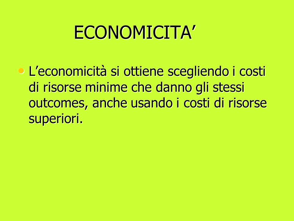 ECONOMICITA' L'economicità si ottiene scegliendo i costi di risorse minime che danno gli stessi outcomes, anche usando i costi di risorse superiori.
