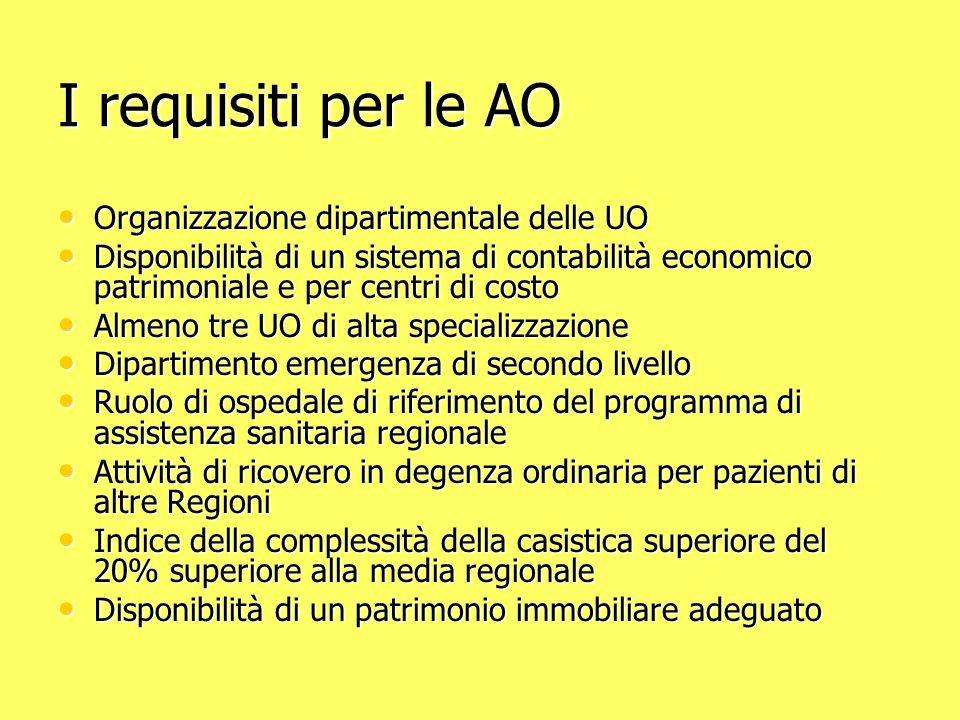 I requisiti per le AO Organizzazione dipartimentale delle UO