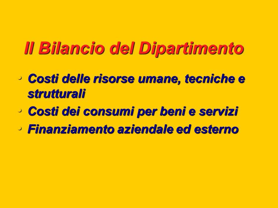 Il Bilancio del Dipartimento