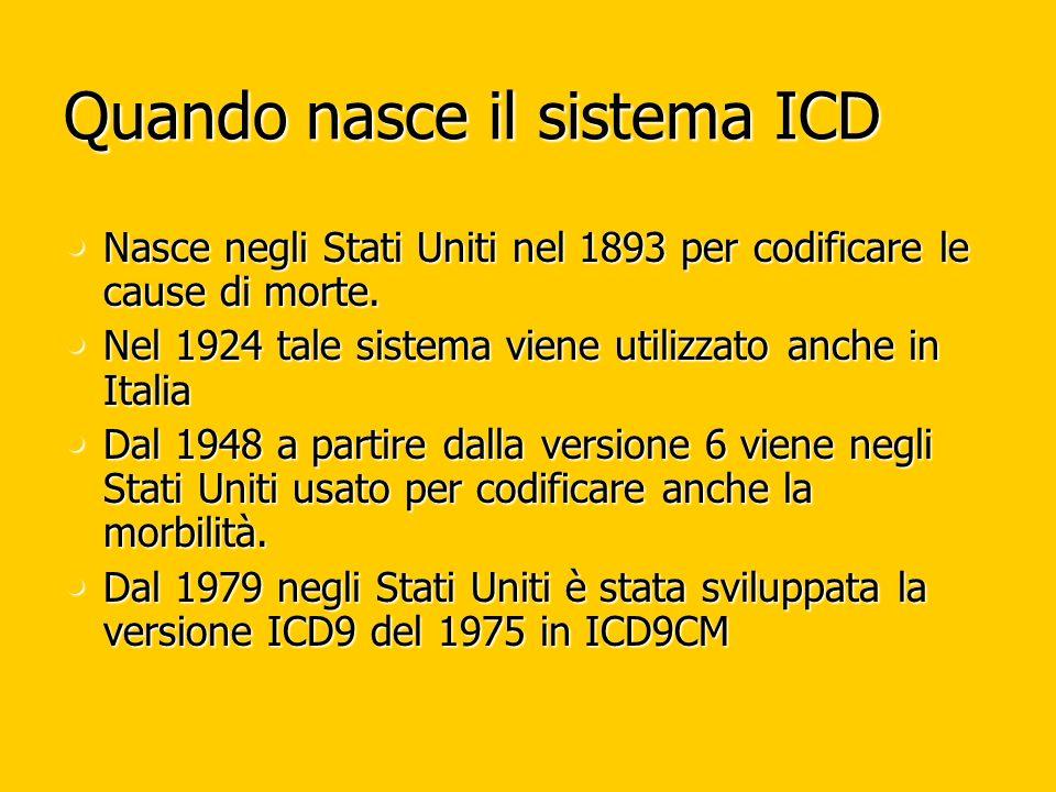 Quando nasce il sistema ICD